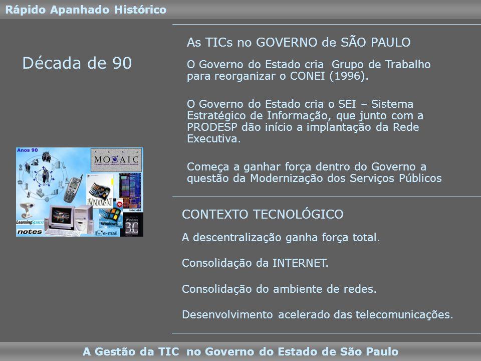 O Novo Sistema para Gestão da TIC A Gestão da TIC no Governo do Estado de São Paulo Facilitar aos GSTICs, dados para formular INDICADORES de GESTÃO dos Ativos de TIC em operação nas Secretarias, Órgãos e Entidades do Estado; Avaliar a necessidade de otimização, atualização ou expansão dos recursos existentes para planejar melhorias a ser implementadas a curto e médio prazo; Ações Conhecer a capacidade e potencialidade dos recursos de TIC no Estado.