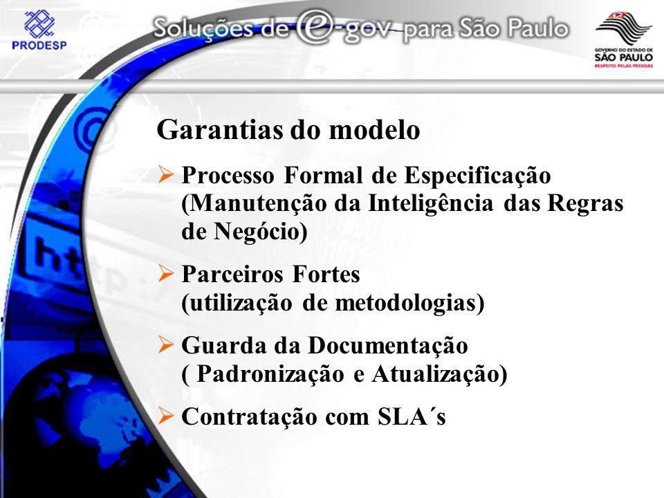 Garantias do modelo Processo Formal de Especificação (Manutenção da Inteligência das Regras de Negócio) Parceiros Fortes (utilização de metodologias) Guarda da Documentação ( Padronização e Atualização) Contratação com SLA´s
