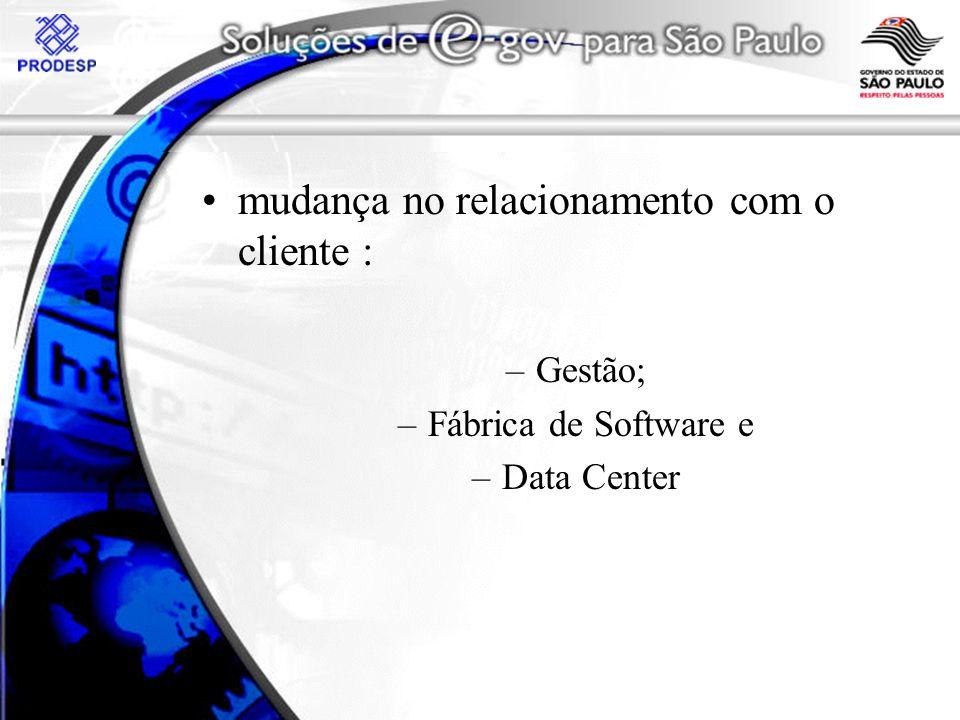 mudança no relacionamento com o cliente : –Gestão; –Fábrica de Software e –Data Center