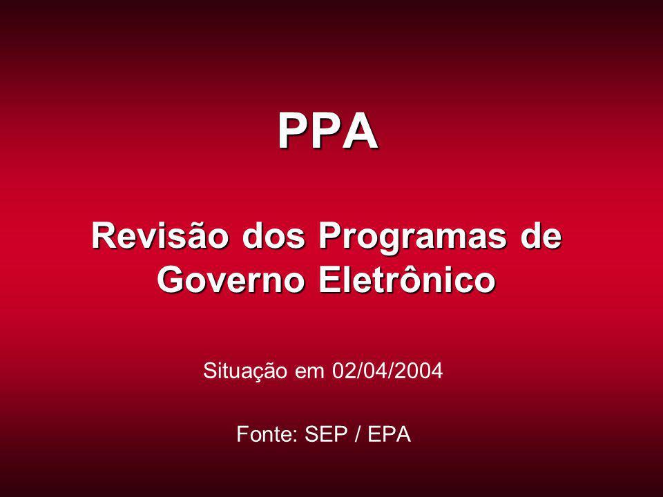 PPA Revisão dos Programas de Governo Eletrônico Situação em 02/04/2004 Fonte: SEP / EPA