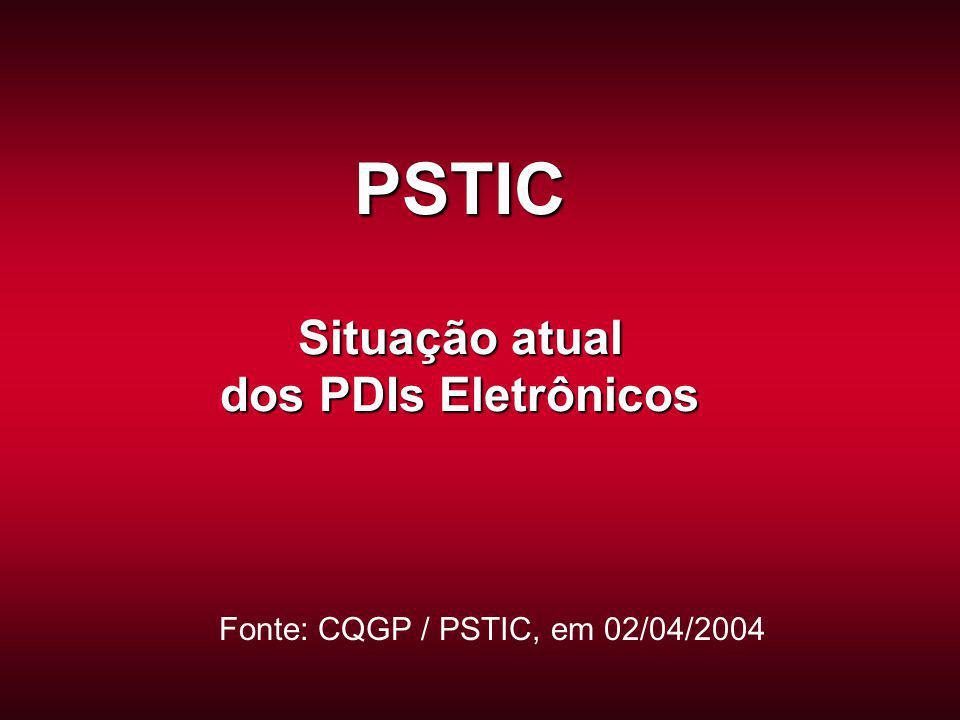 PSTIC Situação atual dos PDIs Eletrônicos Fonte: CQGP / PSTIC, em 02/04/2004
