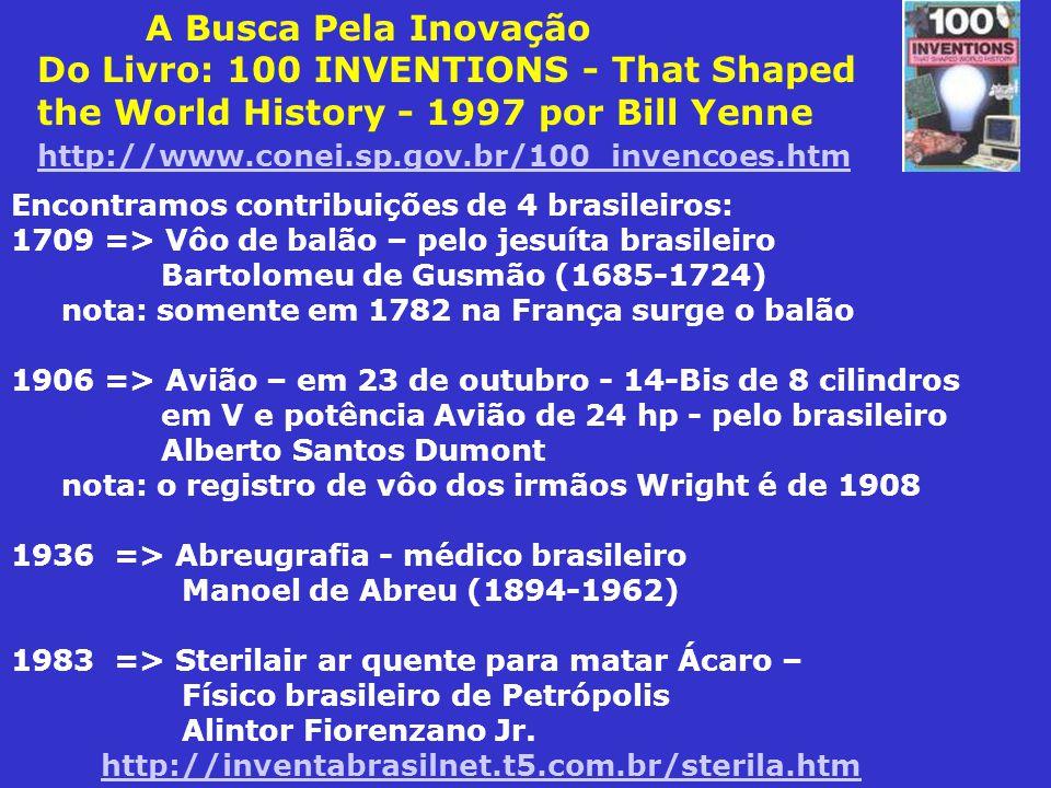 A Busca Pela Inovação Do Livro: 100 INVENTIONS - That Shaped the World History - 1997 por Bill Yenne http://www.conei.sp.gov.br/100_invencoes.htm http