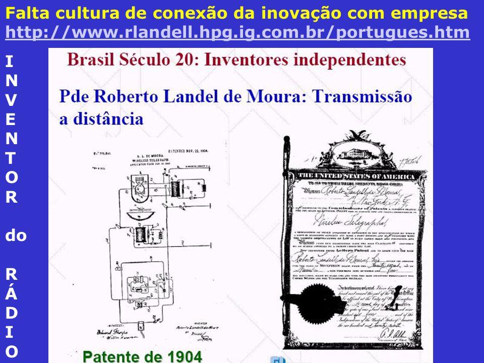 Falta cultura de conexão da inovação com empresa http://www.rlandell.hpg.ig.com.br/portugues.htm http://www.rlandell.hpg.ig.com.br/portugues.htm I N V
