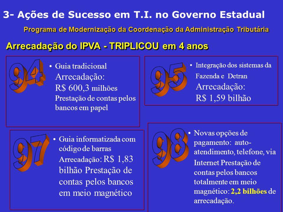 Programa de Modernização da Coordenação da Administração Tributária Integração dos sistemas da Fazenda e Detran Arrecadação: R$ 1,59 bilhão Guia infor