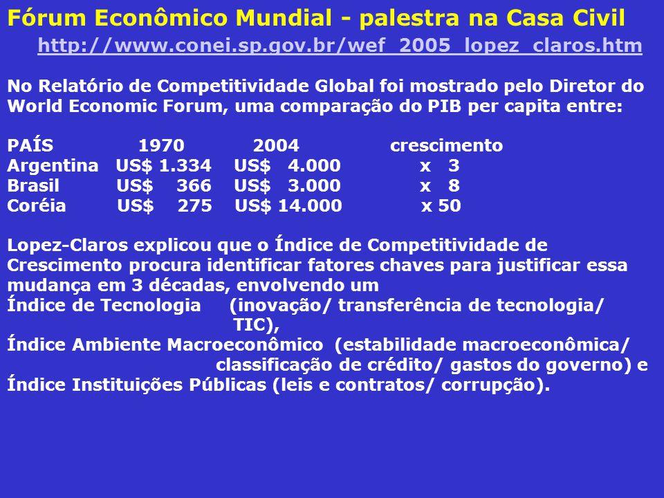 No Relatório de Competitividade Global foi mostrado pelo Diretor do World Economic Forum, uma comparação do PIB per capita entre: PAÍS 1970 2004 cresc