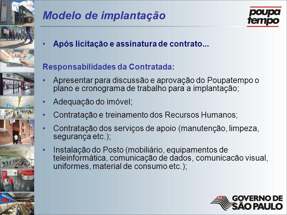 Modelo de implantação Após licitação e assinatura de contrato... Responsabilidades da Contratada: Apresentar para discussão e aprovação do Poupatempo