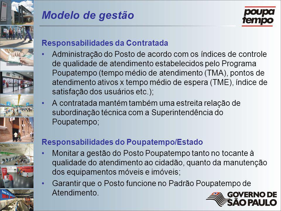 Modelo de gestão Responsabilidades da Contratada Administração do Posto de acordo com os índices de controle de qualidade de atendimento estabelecidos