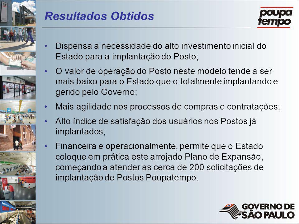 Resultados Obtidos Dispensa a necessidade do alto investimento inicial do Estado para a implantação do Posto; O valor de operação do Posto neste model