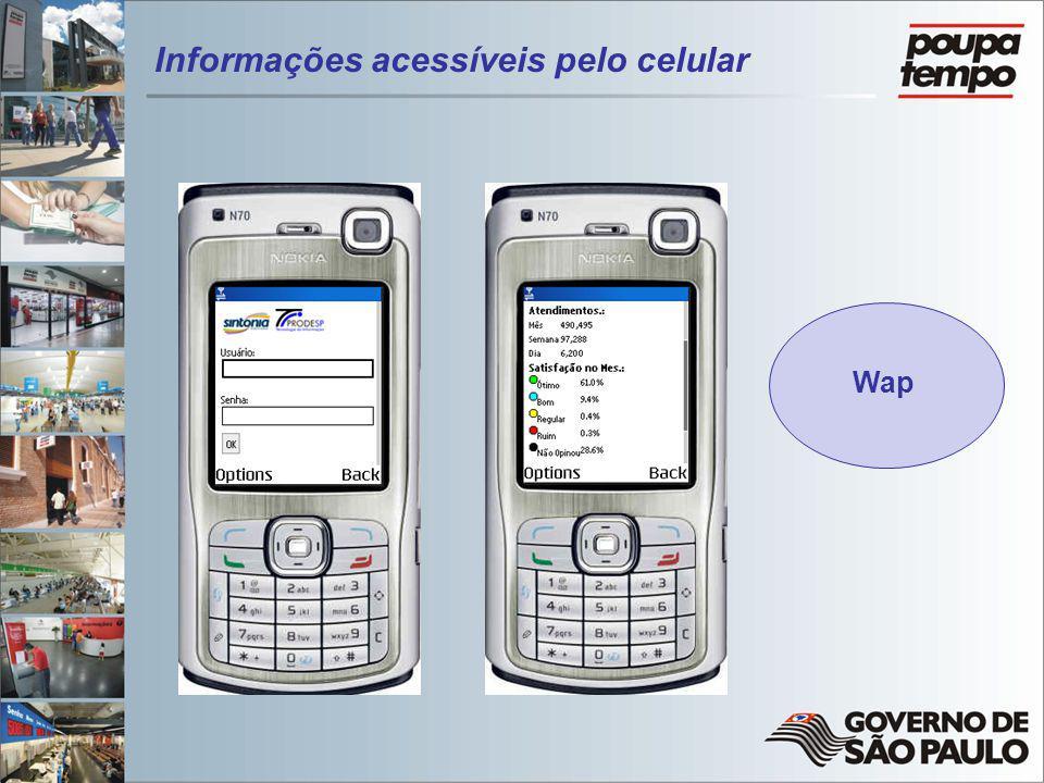 Wap Informações acessíveis pelo celular