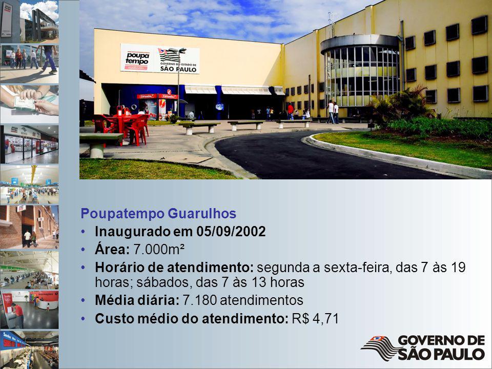 Poupatempo Guarulhos Inaugurado em 05/09/2002 Área: 7.000m² Horário de atendimento: segunda a sexta-feira, das 7 às 19 horas; sábados, das 7 às 13 hor
