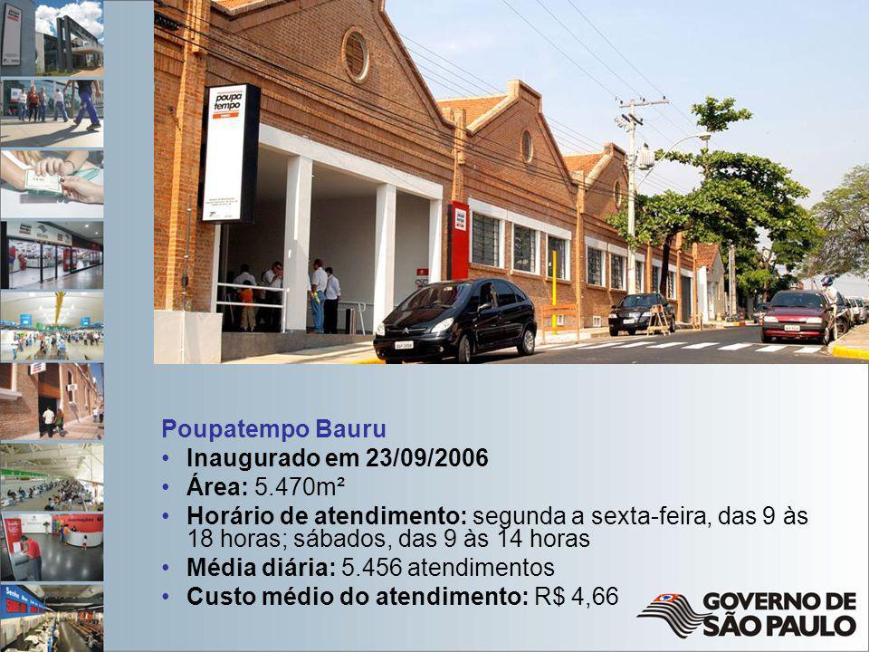 Poupatempo Bauru Inaugurado em 23/09/2006 Área: 5.470m² Horário de atendimento: segunda a sexta-feira, das 9 às 18 horas; sábados, das 9 às 14 horas M