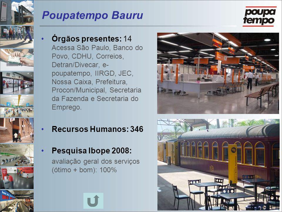 Poupatempo Bauru Órgãos presentes: 14 Acessa São Paulo, Banco do Povo, CDHU, Correios, Detran/Divecar, e- poupatempo, IIRGD, JEC, Nossa Caixa, Prefeit