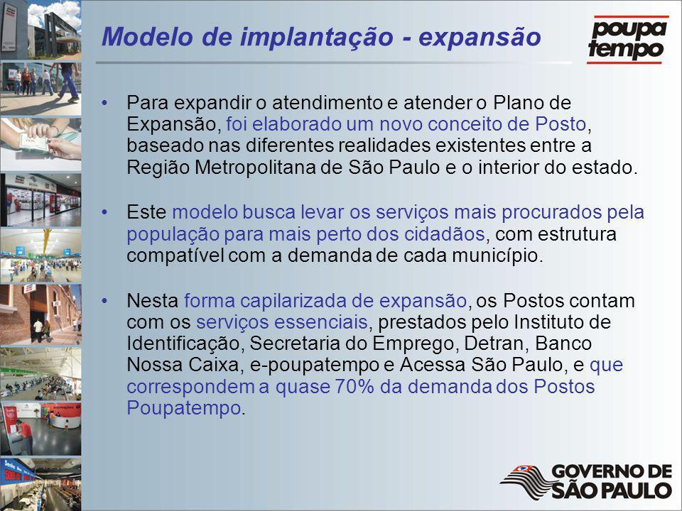 Modelo de implantação - expansão Para expandir o atendimento e atender o Plano de Expansão, foi elaborado um novo conceito de Posto, baseado nas difer