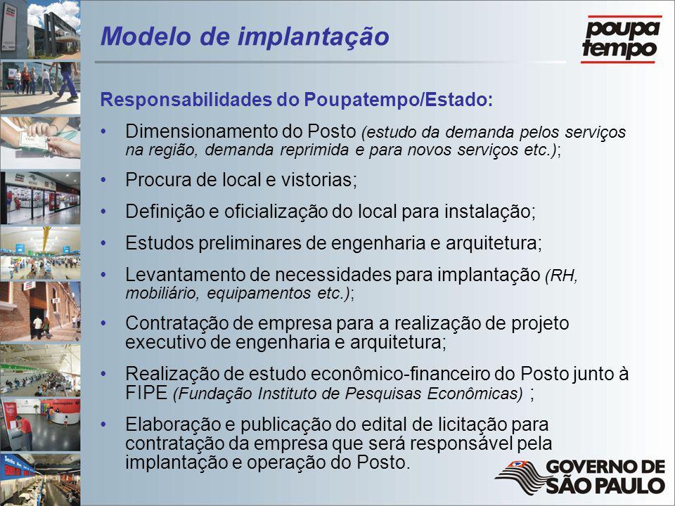 Modelo de implantação Responsabilidades do Poupatempo/Estado: Dimensionamento do Posto (estudo da demanda pelos serviços na região, demanda reprimida