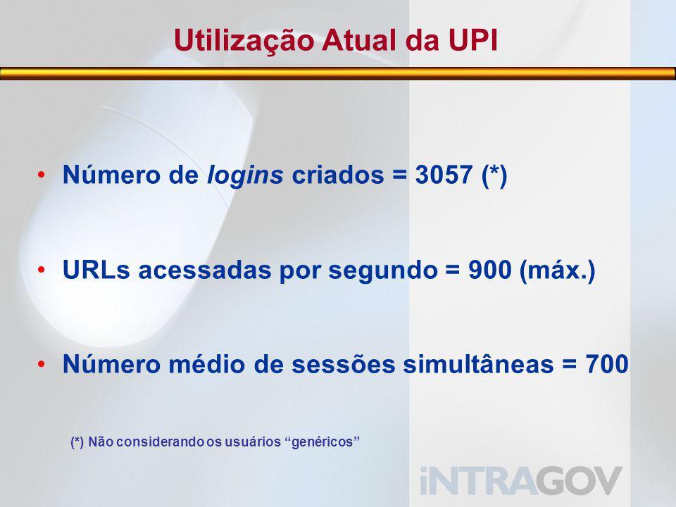 Utilização Atual da UPI Número de logins criados = 3057 (*) URLs acessadas por segundo = 900 (máx.) Número médio de sessões simultâneas = 700 (*) Não considerando os usuários genéricos