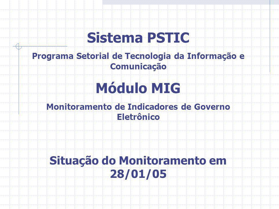 Sistema PSTIC Programa Setorial de Tecnologia da Informação e Comunicação Módulo MIG Monitoramento de Indicadores de Governo Eletrônico Situação do Mo