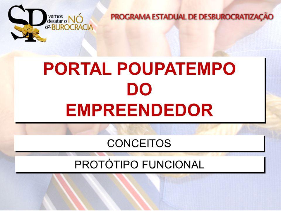 PORTAL POUPATEMPO DO EMPREENDEDOR PORTAL POUPATEMPO DO EMPREENDEDOR CONCEITOS PROTÓTIPO FUNCIONAL