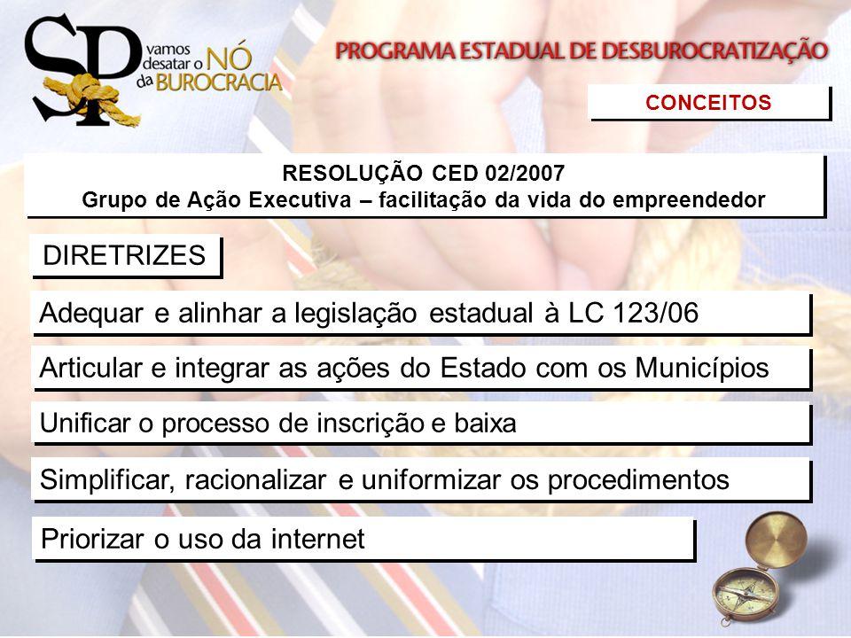 CONCEITOS RESOLUÇÃO CED 02/2007 Grupo de Ação Executiva – facilitação da vida do empreendedor RESOLUÇÃO CED 02/2007 Grupo de Ação Executiva – facilita