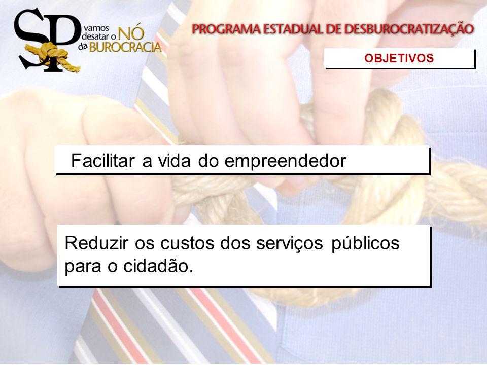 Reduzir os custos dos serviços públicos para o cidadão. OBJETIVOS Facilitar a vida do empreendedor