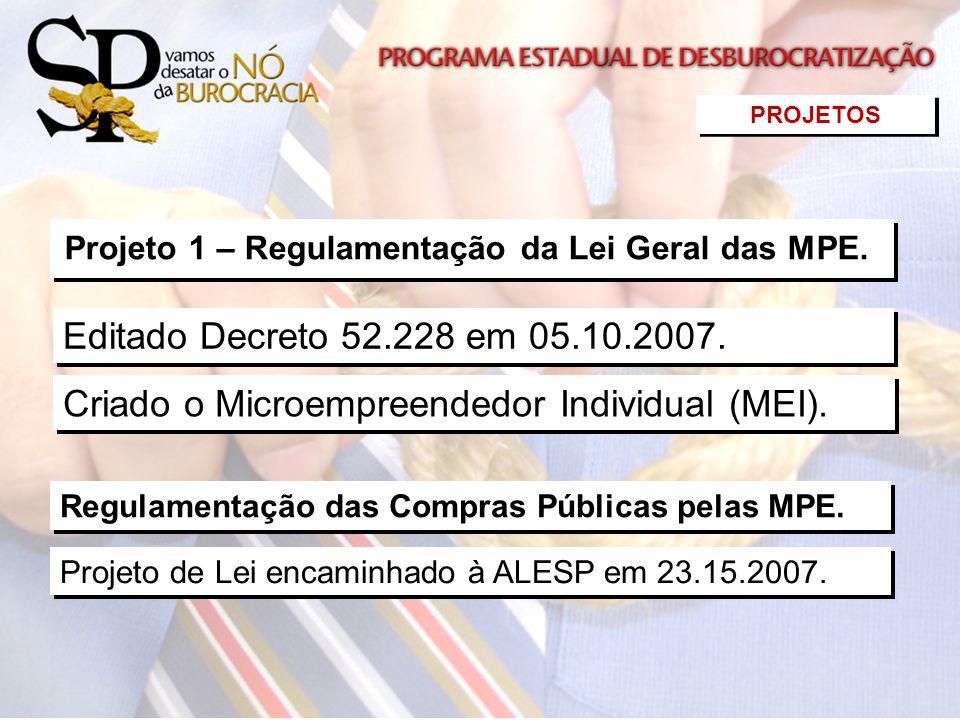 Editado Decreto 52.228 em 05.10.2007. Projeto 1 – Regulamentação da Lei Geral das MPE. PROJETOS Criado o Microempreendedor Individual (MEI). Projeto d