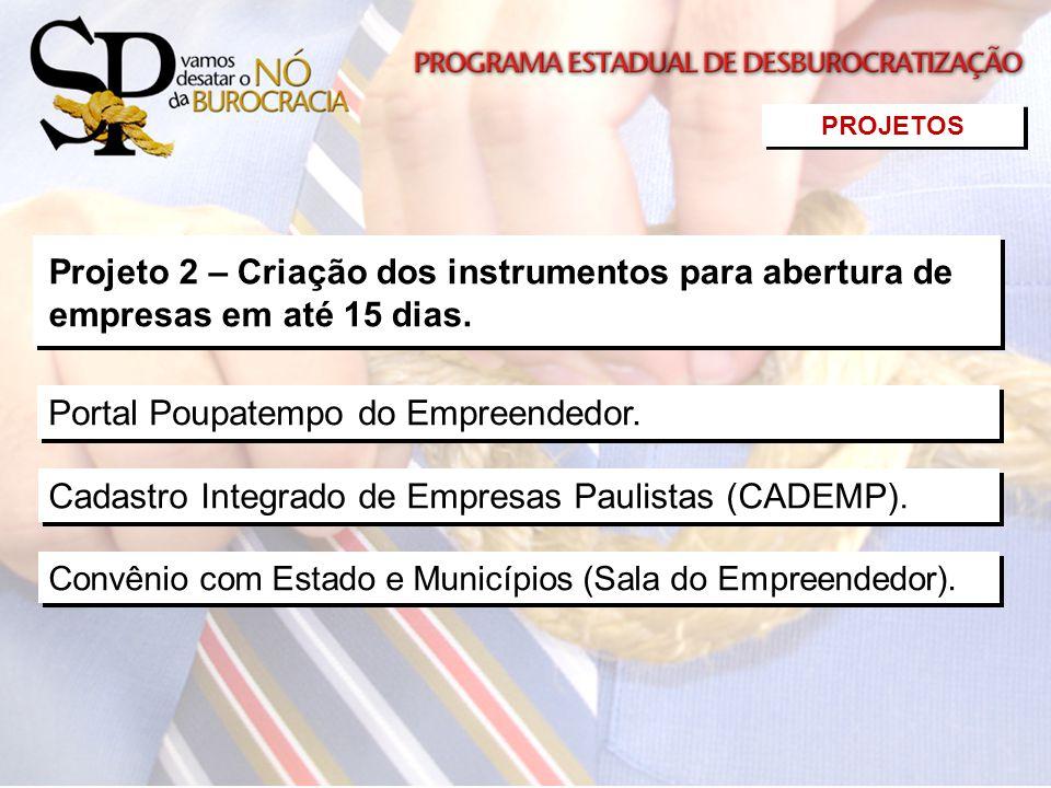 Portal Poupatempo do Empreendedor. Projeto 2 – Criação dos instrumentos para abertura de empresas em até 15 dias. PROJETOS Cadastro Integrado de Empre
