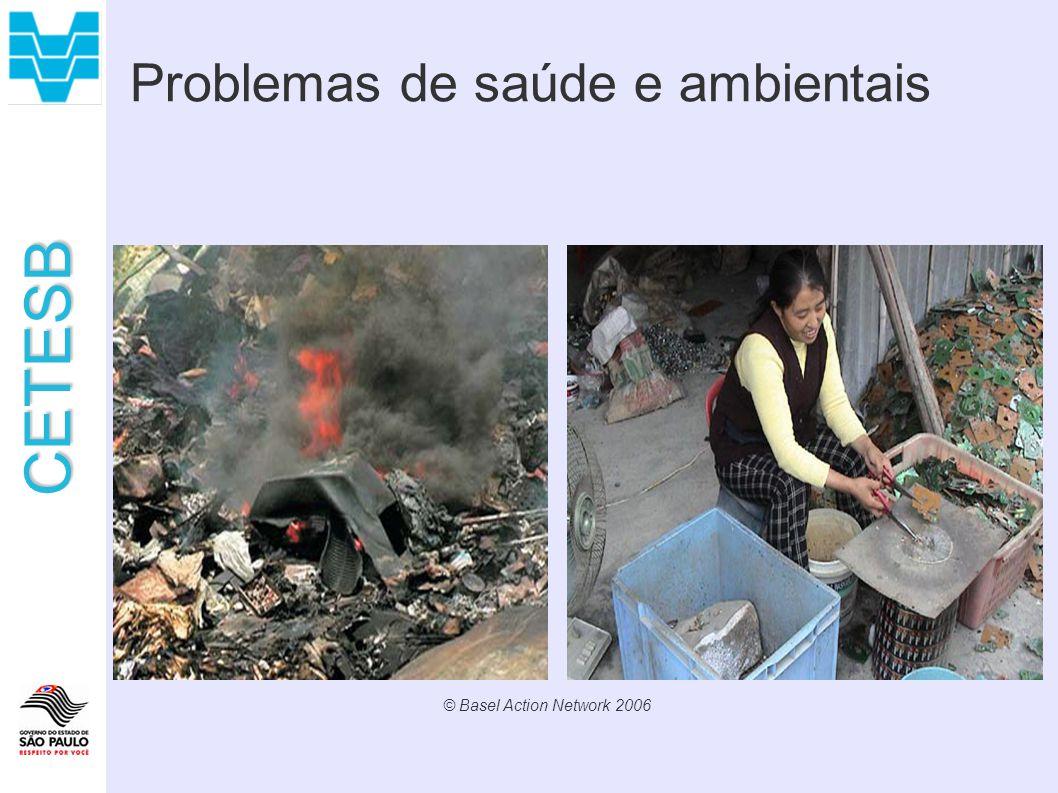 CETESB Problemas de saúde e ambientais © Basel Action Network 2006