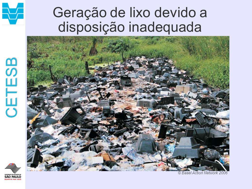 CETESB Geração de lixo devido a disposição inadequada © Basel Action Network 2006