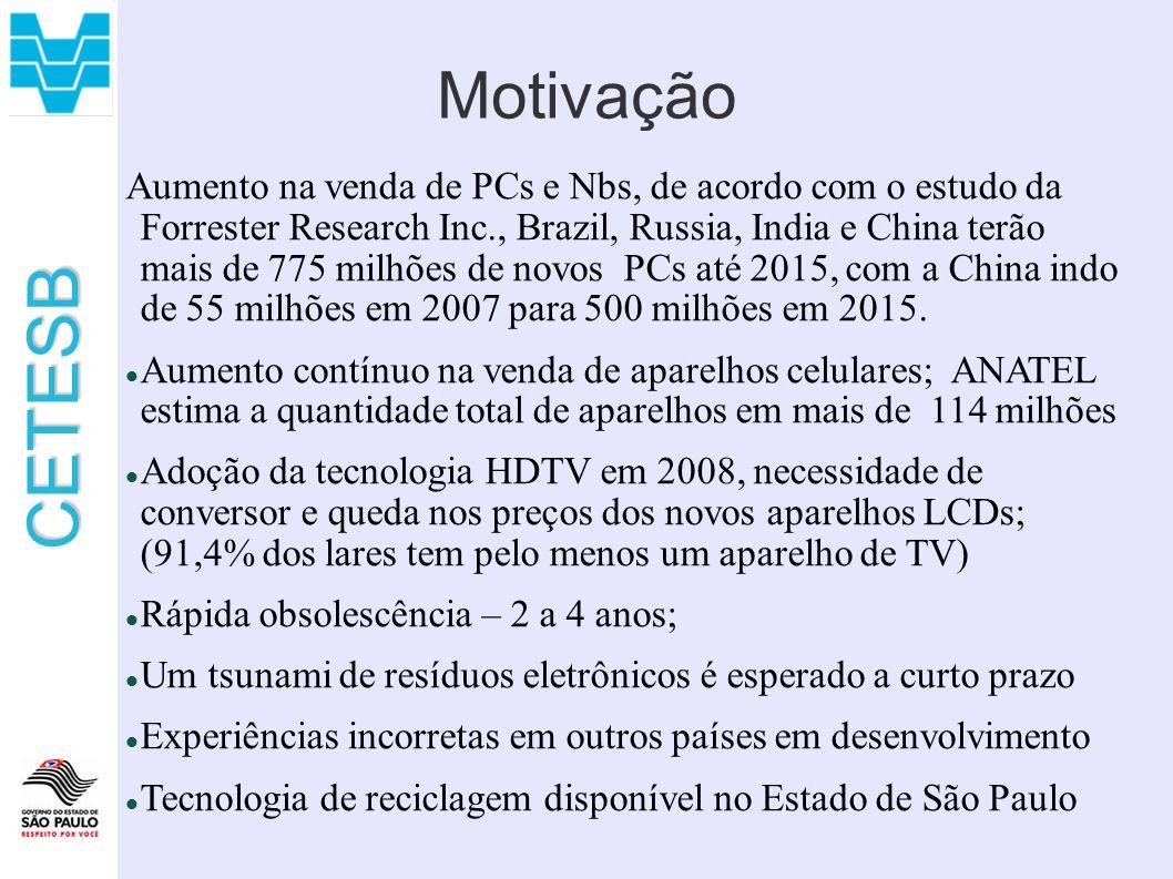 CETESB Motivação Aumento na venda de PCs e Nbs, de acordo com o estudo da Forrester Research Inc., Brazil, Russia, India e China terão mais de 775 milhões de novos PCs até 2015, com a China indo de 55 milhões em 2007 para 500 milhões em 2015.