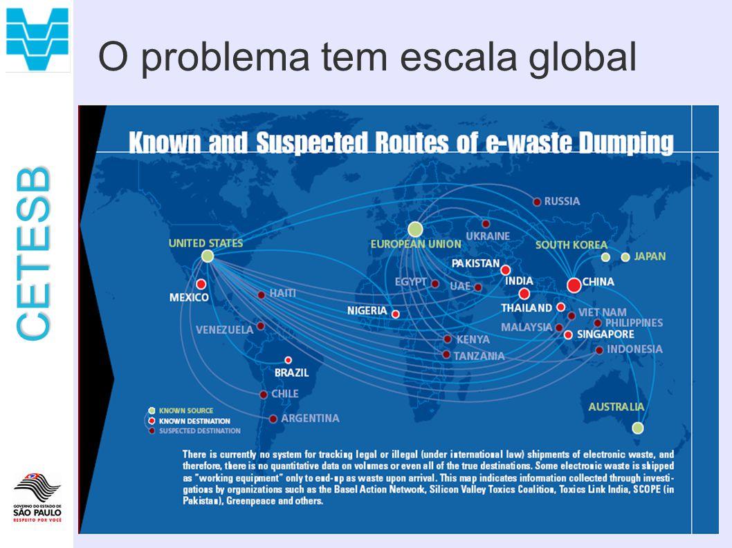CETESB O problema tem escala global
