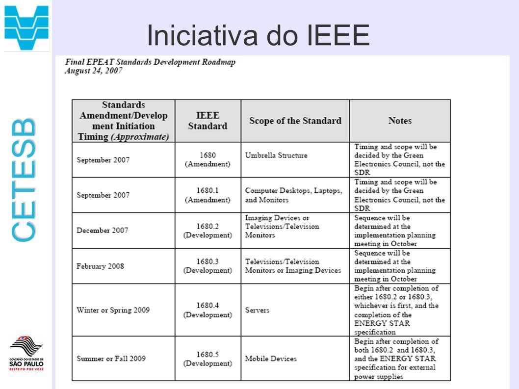 CETESB Iniciativa do IEEE