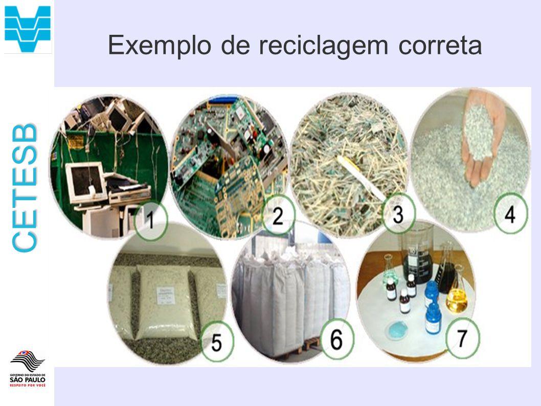 CETESB Exemplo de reciclagem correta