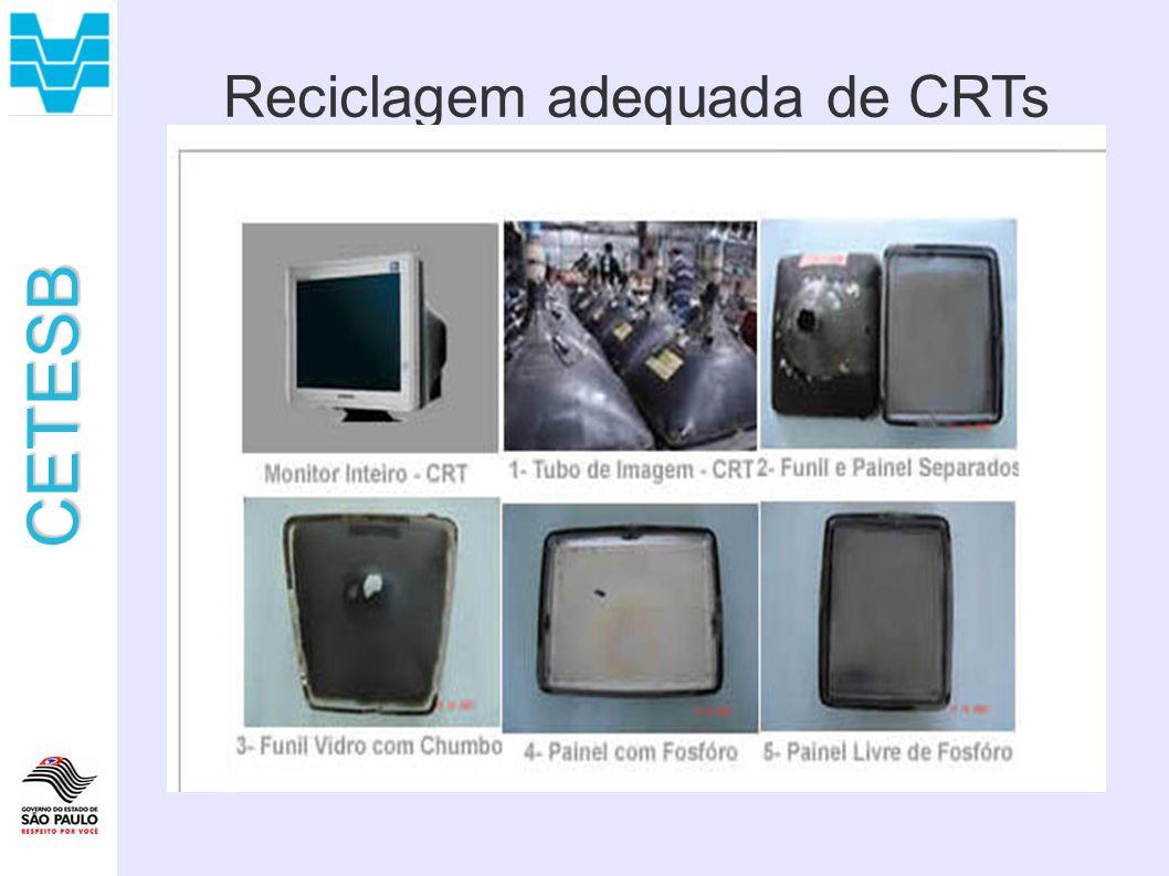 CETESB Reciclagem adequada de CRTs