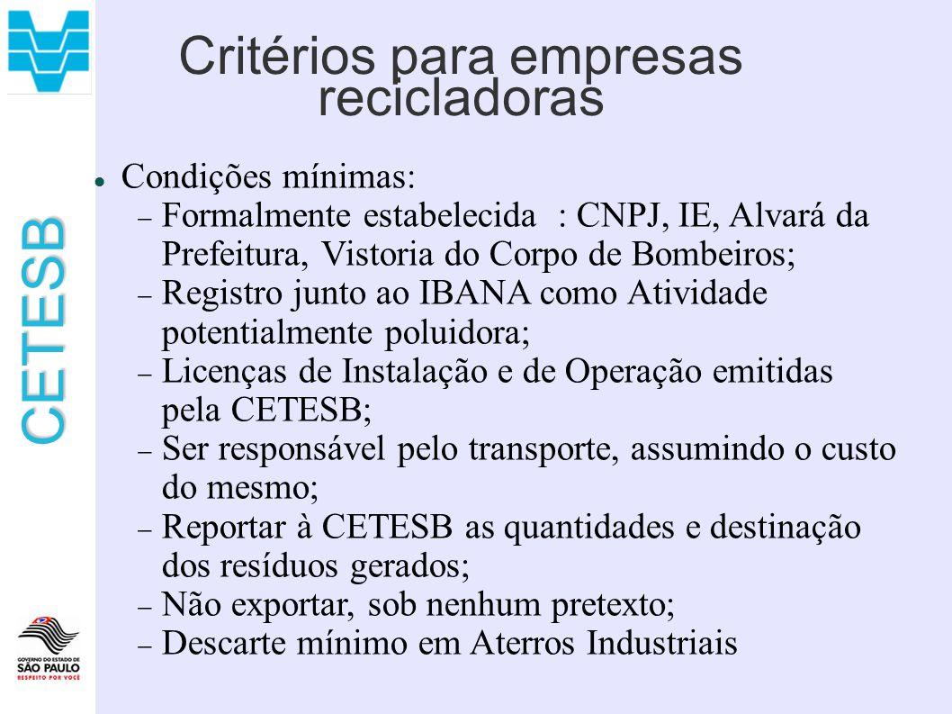 CETESB Critérios para empresas recicladoras Condições mínimas: Formalmente estabelecida : CNPJ, IE, Alvará da Prefeitura, Vistoria do Corpo de Bombeiros; Registro junto ao IBANA como Atividade potentialmente poluidora; Licenças de Instalação e de Operação emitidas pela CETESB; Ser responsável pelo transporte, assumindo o custo do mesmo; Reportar à CETESB as quantidades e destinação dos resíduos gerados; Não exportar, sob nenhum pretexto; Descarte mínimo em Aterros Industriais