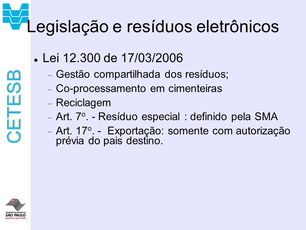CETESB Legislação e resíduos eletrônicos Lei 12.300 de 17/03/2006 Gestão compartilhada dos resíduos; Co-processamento em cimenteiras Reciclagem Art.