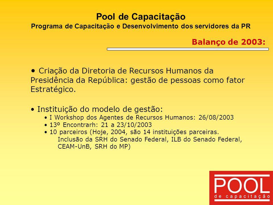 Pool de Capacitação Programa de Capacitação e Desenvolvimento dos servidores da PR Balanço de 2003: Criação da Diretoria de Recursos Humanos da Presid