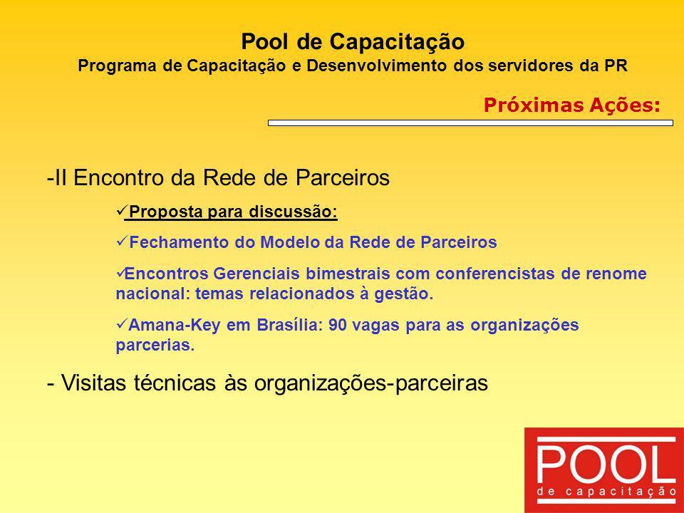 Pool de Capacitação Programa de Capacitação e Desenvolvimento dos servidores da PR Próximas Ações: -II Encontro da Rede de Parceiros Proposta para dis