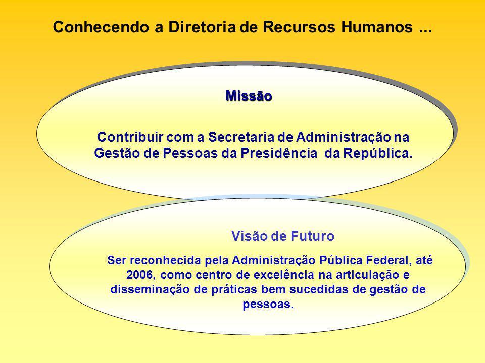 Contribuir com a Secretaria de Administração na Gestão de Pessoas da Presidência da República. Missão Ser reconhecida pela Administração Pública Feder