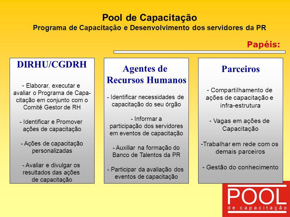 Pool de Capacitação Programa de Capacitação e Desenvolvimento dos servidores da PR Papéis: Agentes de Recursos Humanos - Identificar necessidades de c