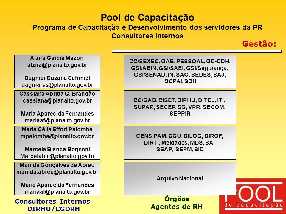 Pool de Capacitação Programa de Capacitação e Desenvolvimento dos servidores da PR Consultores Internos Gestão: Alzira Garcia Mazon alzira@planalto.go