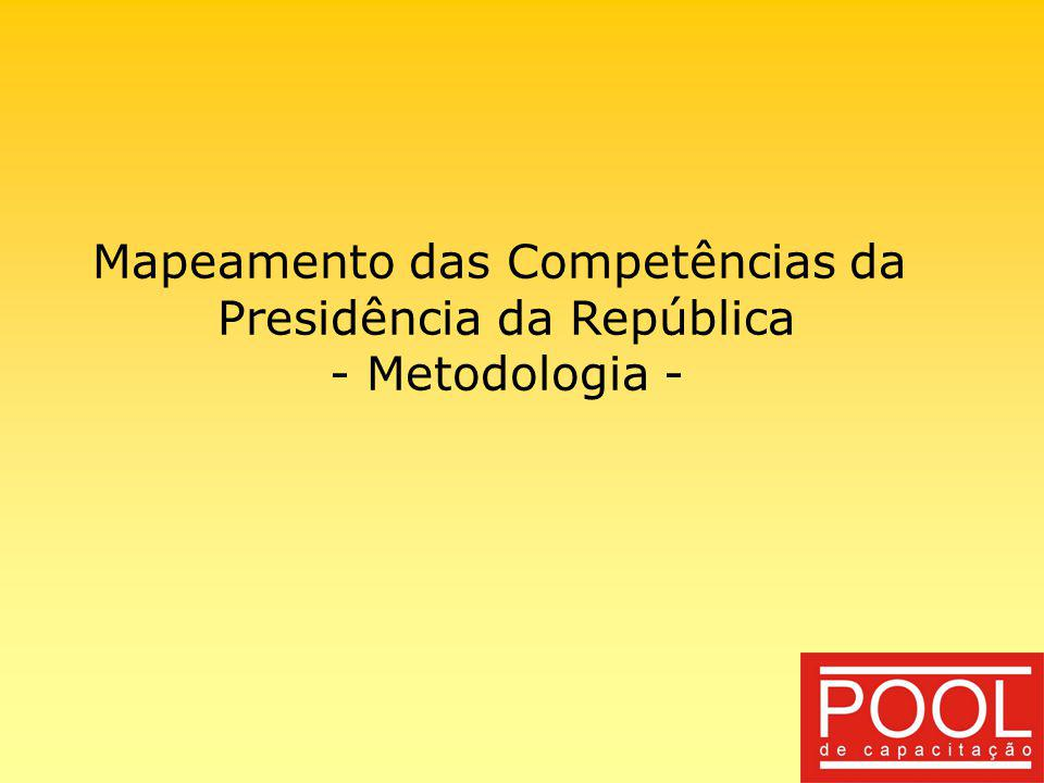 Mapeamento das Competências da Presidência da República - Metodologia -