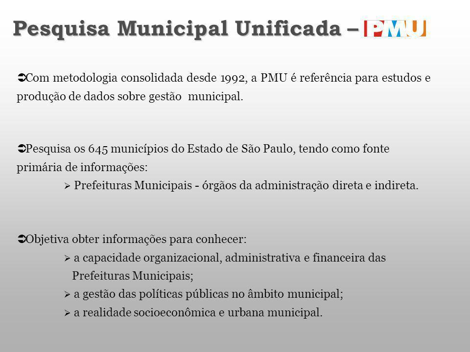 Pesquisa os 645 municípios do Estado de São Paulo, tendo como fonte primária de informações: Prefeituras Municipais - órgãos da administração direta e indireta.