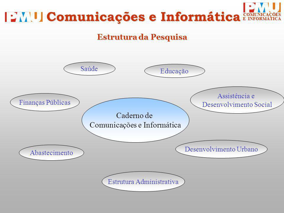 COMUNICAÇÕES E INFORMÁTICA Abastecimento Desenvolvimento Urbano Estrutura Administrativa Educação Assistência e Desenvolvimento Social Finanças Públicas Saúde Estrutura da Pesquisa Comunicações e Informática Caderno de Comunicações e Informática