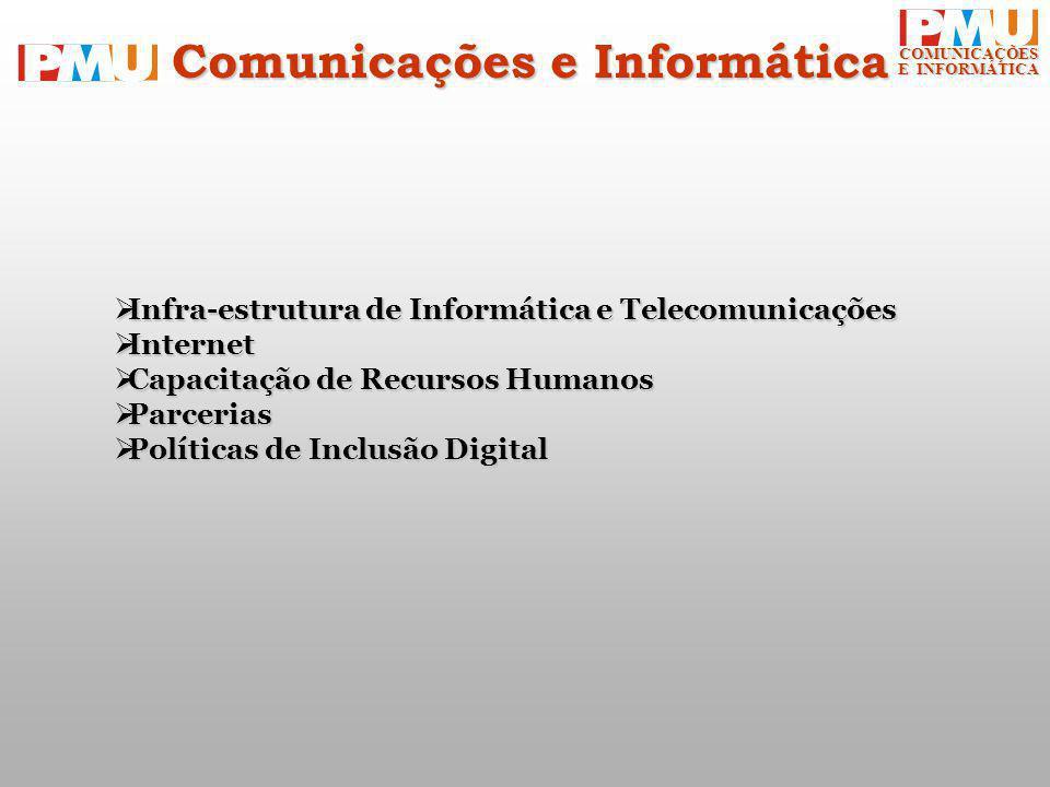 COMUNICAÇÕES E INFORMÁTICA Infra-estrutura de Informática e Telecomunicações Infra-estrutura de Informática e Telecomunicações Internet Internet Capacitação de Recursos Humanos Capacitação de Recursos Humanos Parcerias Parcerias Políticas de Inclusão Digital Políticas de Inclusão Digital Comunicações e Informática