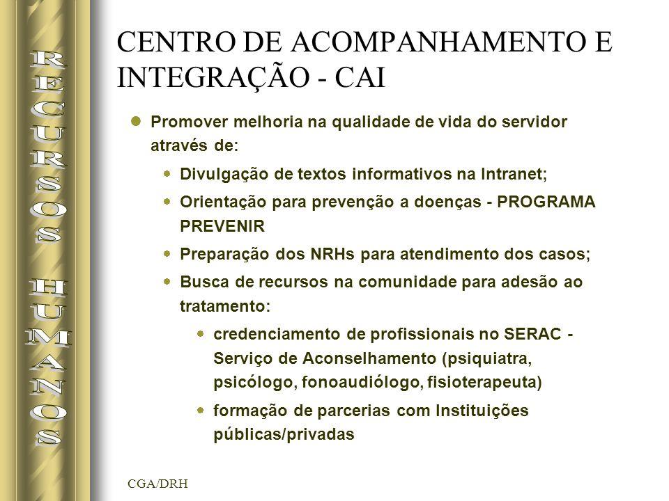 CGA/DRH CENTRO DE ACOMPANHAMENTO E INTEGRAÇÃO - CAI Promover melhoria na qualidade de vida do servidor através de: Divulgação de textos informativos na Intranet; Orientação para prevenção a doenças - PROGRAMA PREVENIR Preparação dos NRHs para atendimento dos casos; Busca de recursos na comunidade para adesão ao tratamento: credenciamento de profissionais no SERAC - Serviço de Aconselhamento (psiquiatra, psicólogo, fonoaudiólogo, fisioterapeuta) formação de parcerias com Instituições públicas/privadas