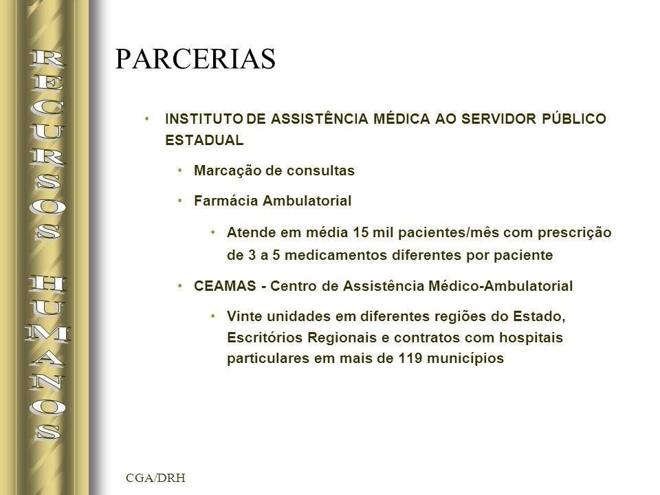 CGA/DRH PARCERIAS INSTITUTO DE ASSISTÊNCIA MÉDICA AO SERVIDOR PÚBLICO ESTADUAL Marcação de consultas Farmácia Ambulatorial Atende em média 15 mil pacientes/mês com prescrição de 3 a 5 medicamentos diferentes por paciente CEAMAS - Centro de Assistência Médico-Ambulatorial Vinte unidades em diferentes regiões do Estado, Escritórios Regionais e contratos com hospitais particulares em mais de 119 municípios