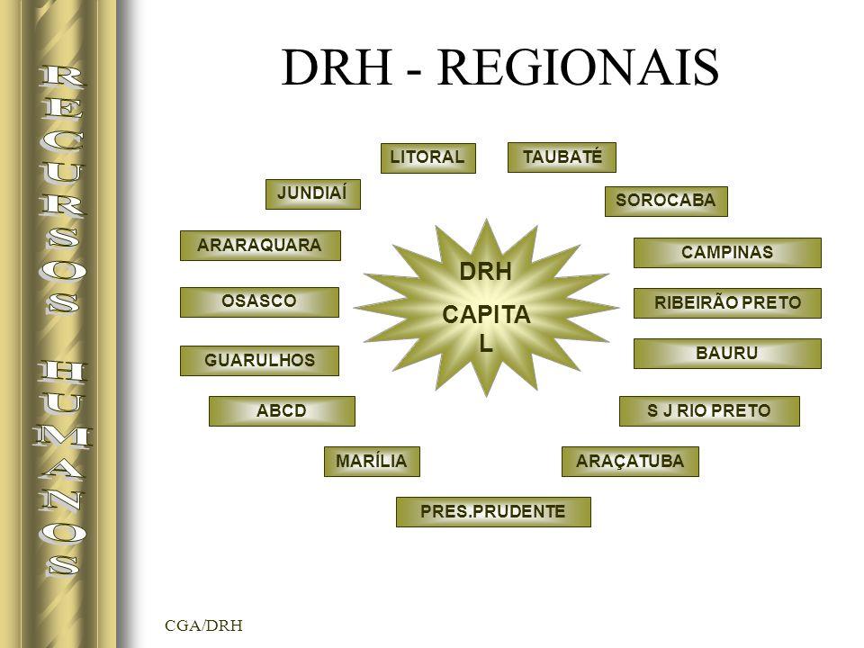 CGA/DRH DRH - REGIONAIS DRH CAPITA L LITORAL TAUBATÉ CAMPINAS BAURU RIBEIRÃO PRETO S J RIO PRETO ARAÇATUBA PRES.PRUDENTE MARÍLIA JUNDIAÍ ARARAQUARA OSASCO GUARULHOS ABCD SOROCABA