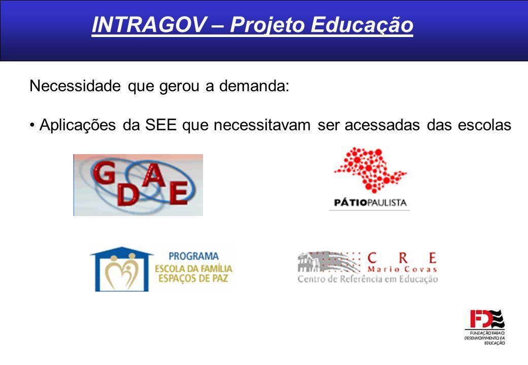 Necessidade que gerou a demanda: Aplicações da SEE que necessitavam ser acessadas das escolas INTRAGOV – Projeto Educação