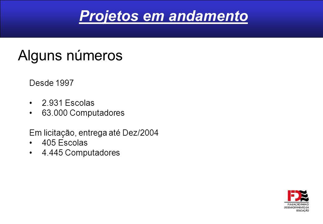 Projetos em andamento Alguns números Desde 1997 2.931 Escolas 63.000 Computadores Em licitação, entrega até Dez/2004 405 Escolas 4.445 Computadores