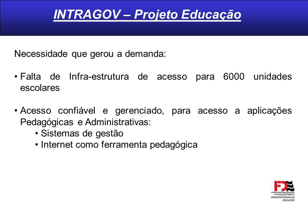 Necessidade que gerou a demanda: Falta de Infra-estrutura de acesso para 6000 unidades escolares Acesso confiável e gerenciado, para acesso a aplicaçõ