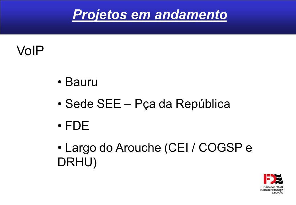 Projetos em andamento VoIP Bauru Sede SEE – Pça da República FDE Largo do Arouche (CEI / COGSP e DRHU)